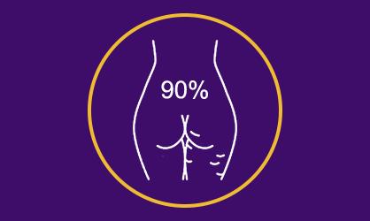 No final do Terceiro Mês Já desapareceu 90% da Celulite, você estará super disposta pois a irrigação do sangue das pernas está totalmente livre e desimpedida. Subir escadas não é mais um problema para você!